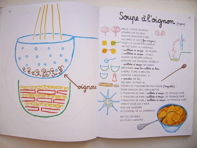 Atelier pour enfants inspiration pour dix ateliers pour for La cuisine est un jeu d enfant