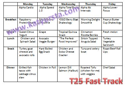 image regarding T25 Schedule Printable identified as Attention t25 gamma calendar pdf