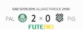 O placar de Palmeiras 2x0 Figueirense pela 25ª rodada do Brasileirão 2015