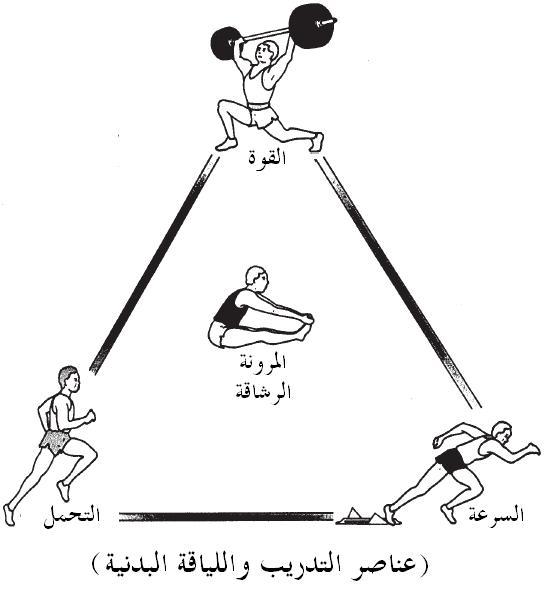 كتاب تمارين اللياقة البدنية pdf
