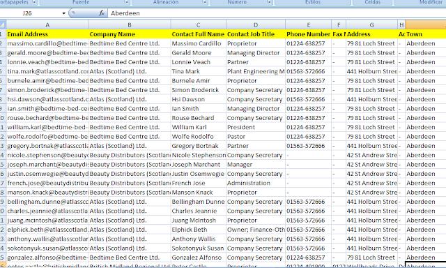 Escocia Business lista de correo electrónico