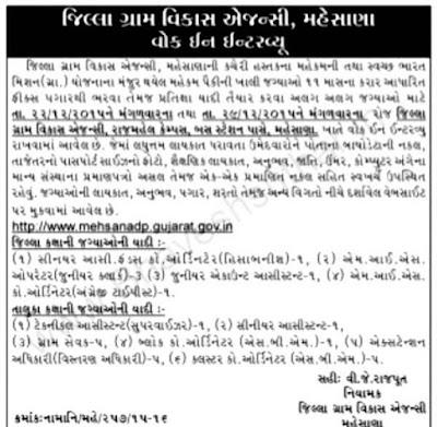 District Rural Development Agency, Mehsana Recruitment 2015-16