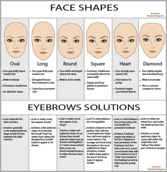 The Right Eyebrows Shape Could Ultimate Your Look