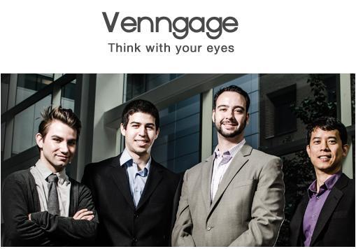 Equipo humano de Venngage