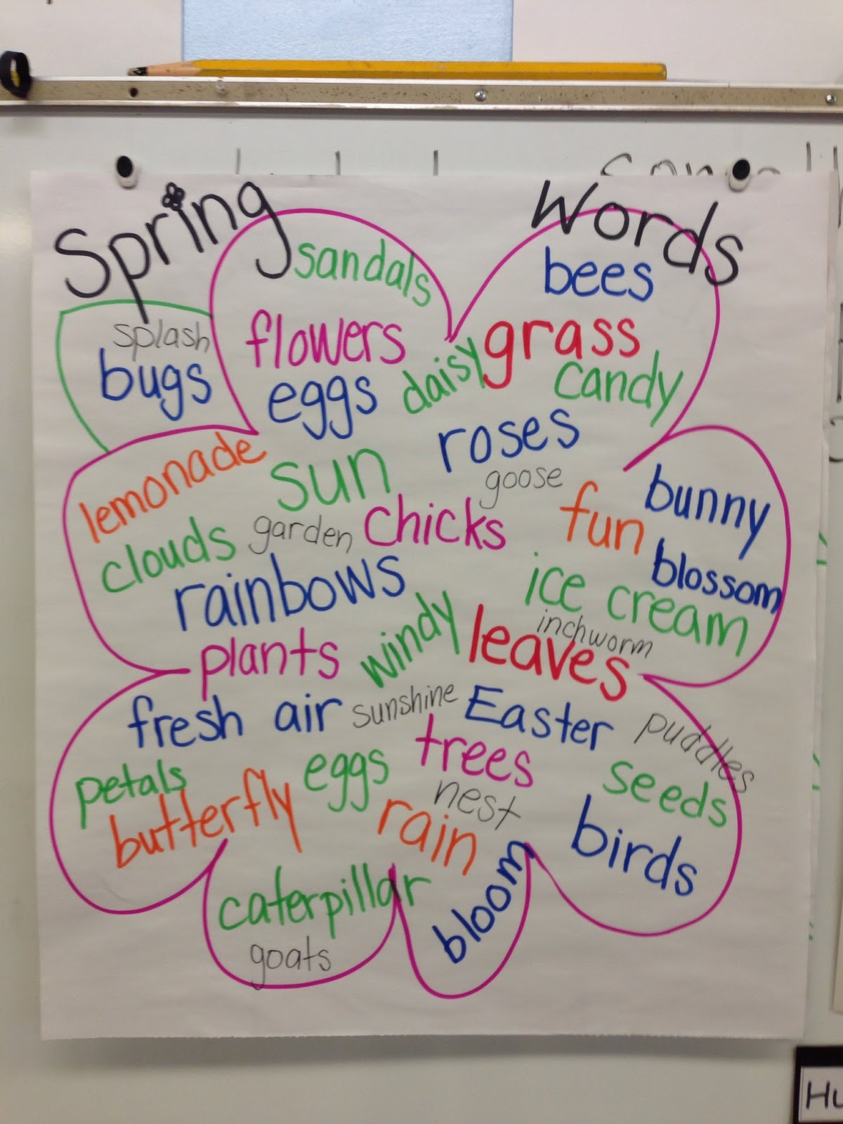 Spring Acrostic Poems #3 - spring writing