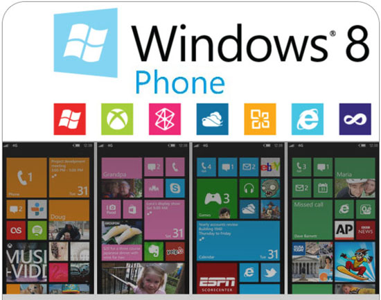 Windows 8 Phones (WP8) Nokia Release Date and Features