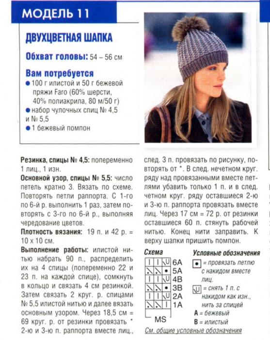 Вязание шапки с косами спицами для женщин и отворотом 46