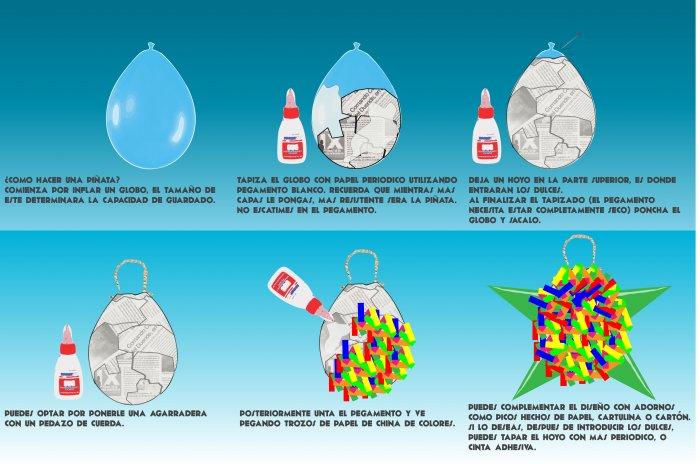 Como Hacer Una Como Hacer Una Piñata Manuales De Como Hacerlo Tu