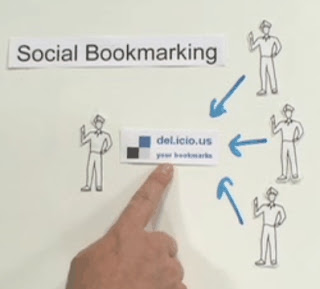 Social Bookmarking to Promote Your Website