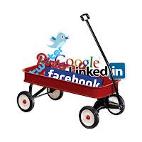 waktu posting terbaik di facebook, twitter dan instagram