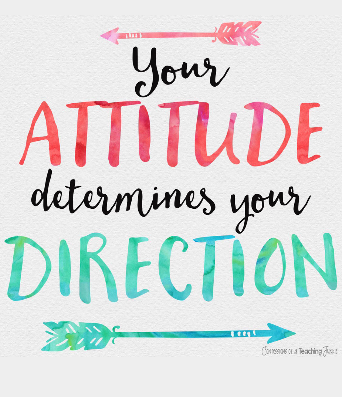 Monday Mindset Your Attitude Determines Your Direction