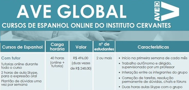 AVE GLOBAL Aula Virtual de Español