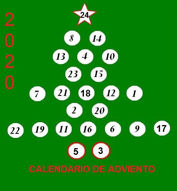 He participado en el calendario de adviento español 2020