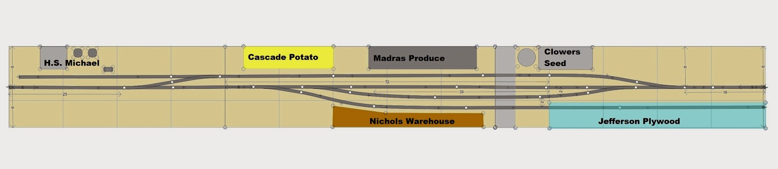 Madras oregon switching layout ho scale sp s major changes november 2016 model railroad - Ho scale layouts for small spaces concept ...
