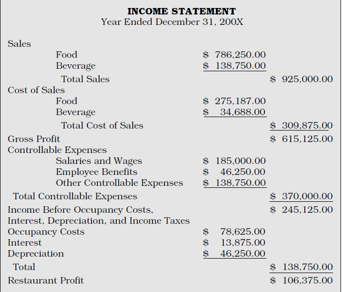 income expense statement template