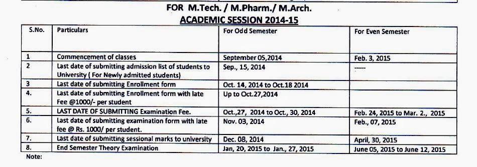 Uptu Academic Calendar 2014 15 Graduatepost Graduate Courses On