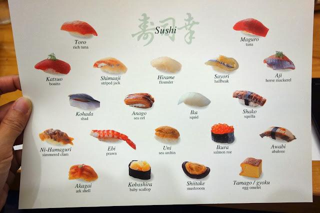 sushi chart japan