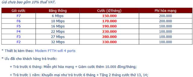 Đăng Ký Lắp Đặt Wifi FPT Huyên Long Thành 1