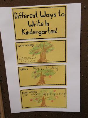 Joyful Learning In KC: Writing Workshop In Kindergarten