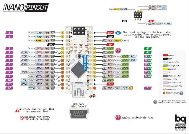 Arduino Nano V3.0 pinleri