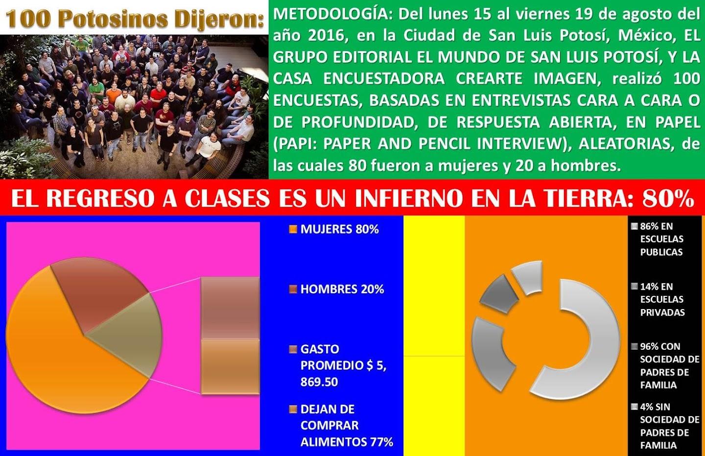 80%: EL REGRESO A CLASES ES UN INFIERNO EN LA TIERRA.