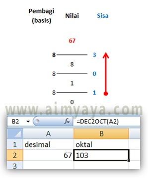 Gambar: Cara konversi bilangan desimal ke oktal