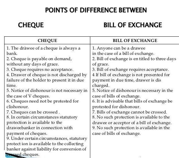 Bankessentials cheque and bill of exchange cheque and bill of exchange thecheapjerseys Image collections