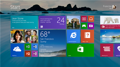 tampilan windows 8.1