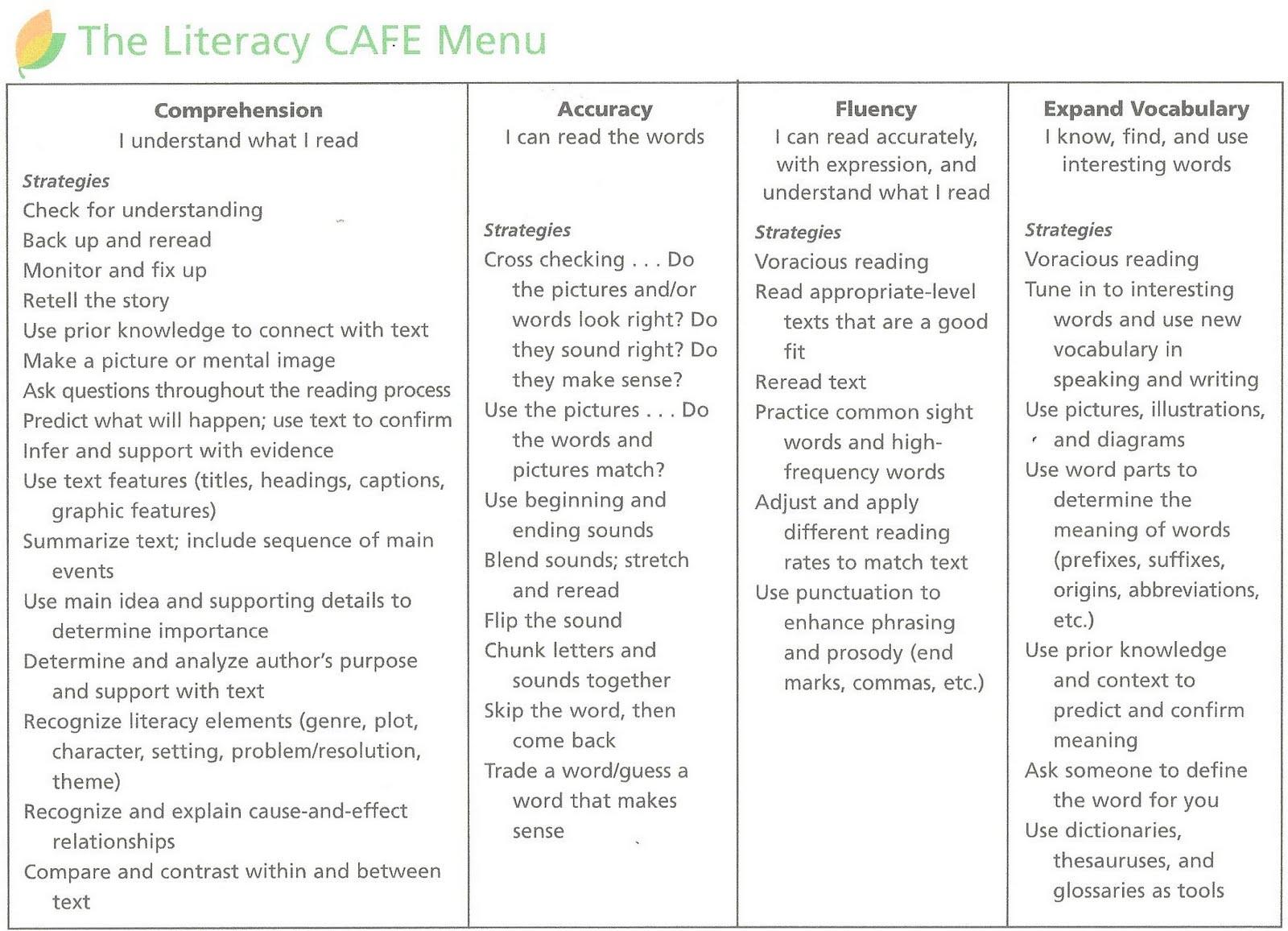 Reading CAFE | Mrs. Judy Araujo, Reading Specialist