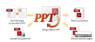 Simpo PDF to PowerPoint Converter 1.3.1.0
