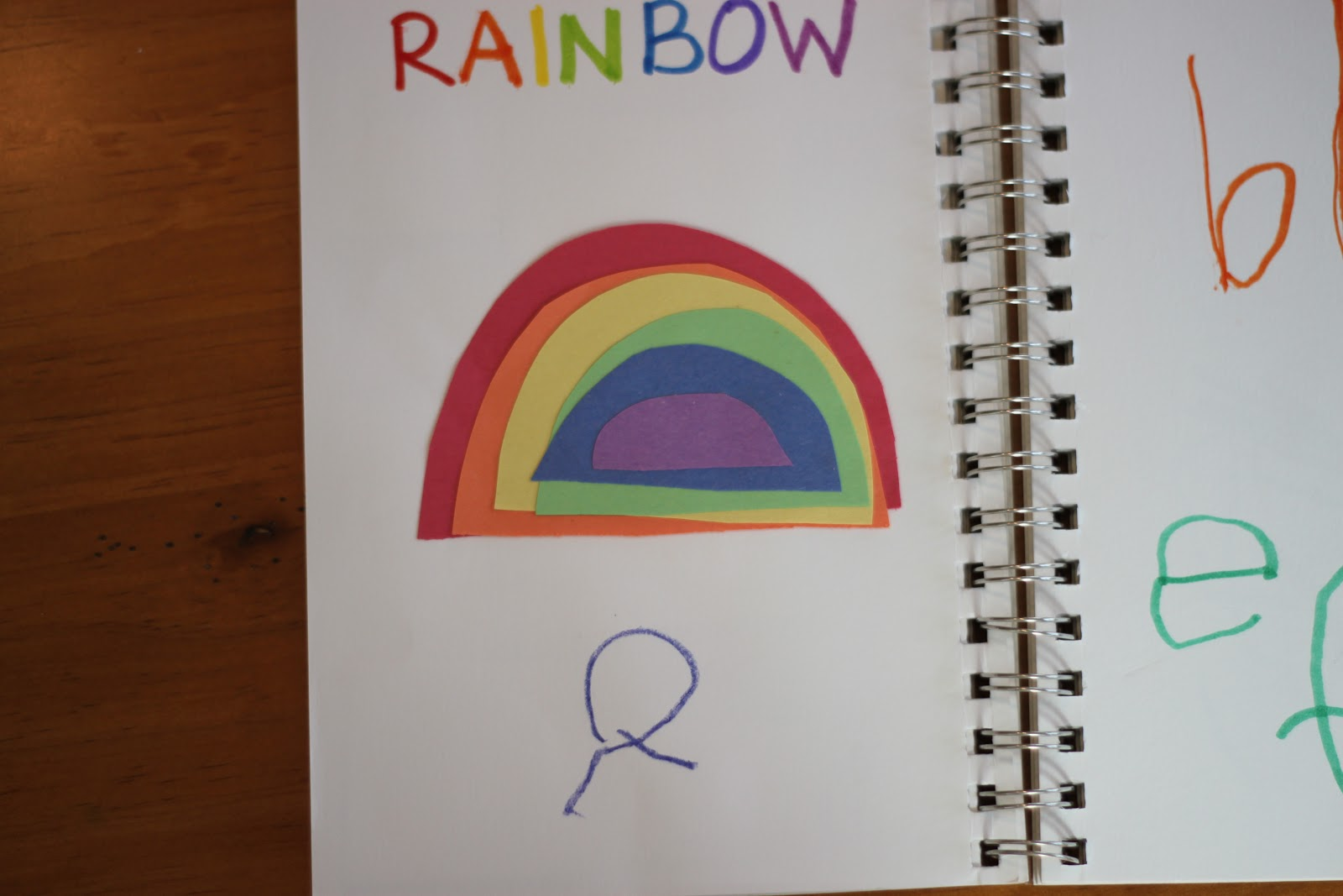 R Is For Rainbow Below the rainbow is her   R
