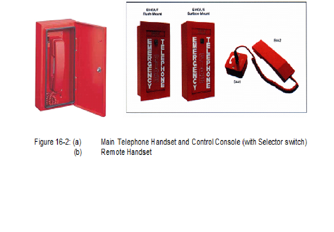 Unit 3 Fire Detection And Alarm System Safety Protection Mains Remote Alert A Telephone Handset Is Provided At The Central Control Facility To Provide Communication With Emergency Handsets On All Floor Areas Of