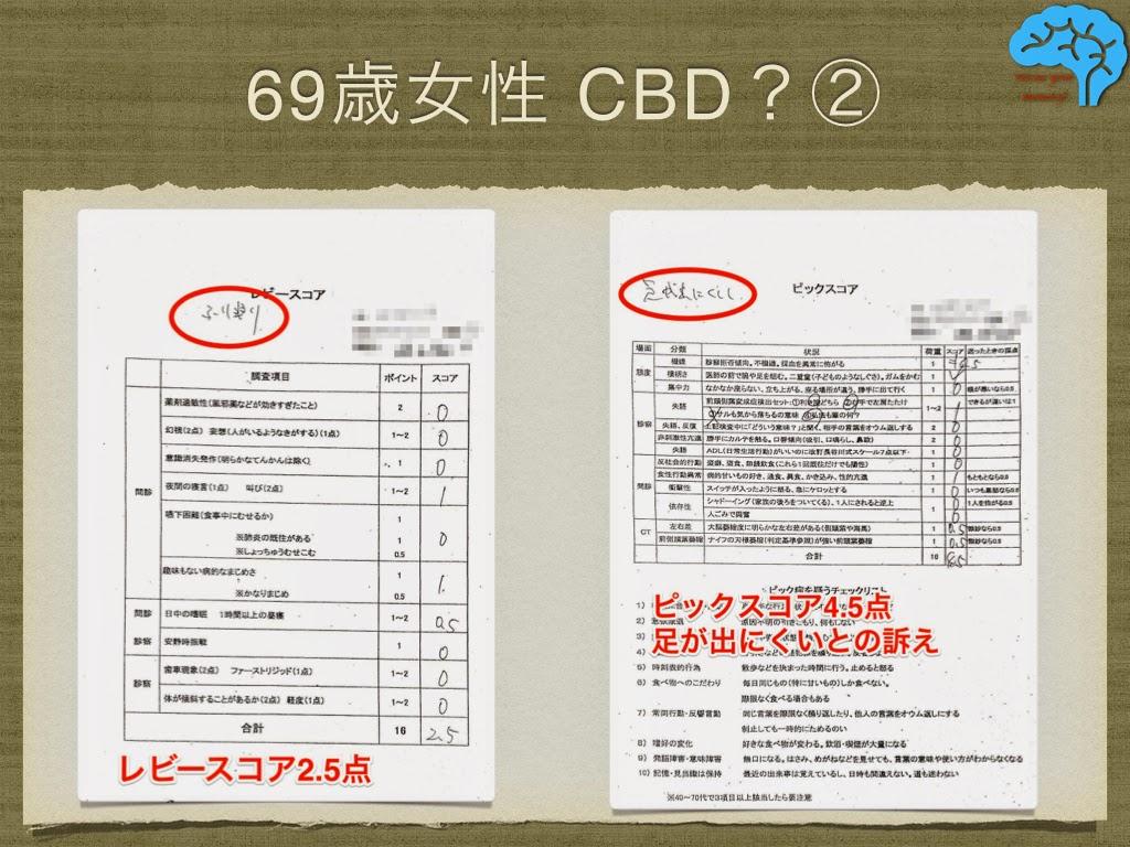 皮質基底核変性症(CBD) レビースコアとピックスコア