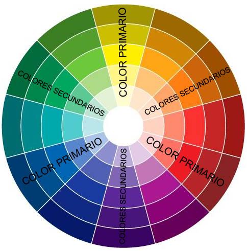 El hotel de las pinturas y otras historias el color - Todos los colores calidos ...