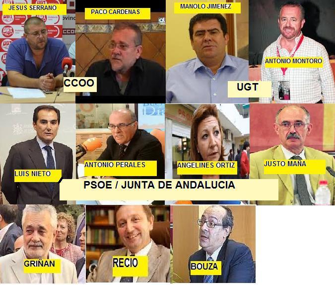 ORGANIZADORES CURSOS FUECA