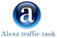 Cara Meningkatkan Alexa Rank Blog