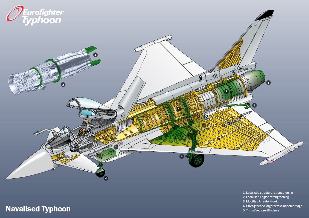 india helicopters with More On Eurofighters Naval Typhoon on Jf 17 Block 2 And Block 3 Details Confirmed also Schematics Of Indias Light  bat also Being Prepared Indias Response To Cyclone Phailin 20131024 furthermore Lynx Helicopter also Indias Spicejet Orders 205 Boeing Aircraft.