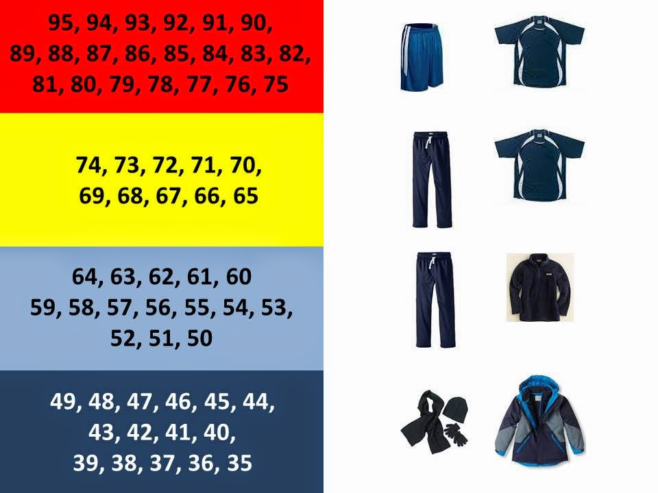 Temperature Chart To Help Kids Pick Their Clothes | Nerd Thoughts