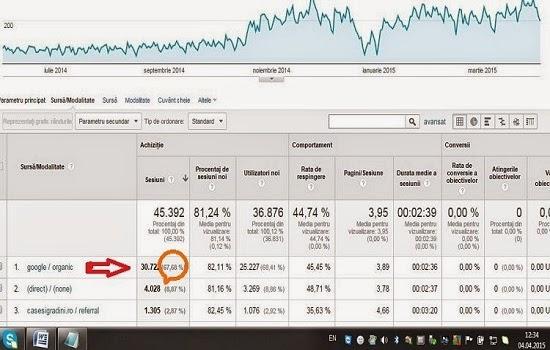 servicii-optimizare-seo