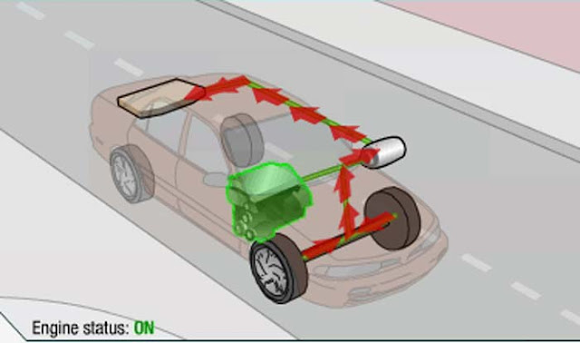 Cara Kerja Mobil Hybrid