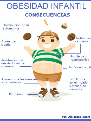 Como evitar la obesidad yahoo dating 2