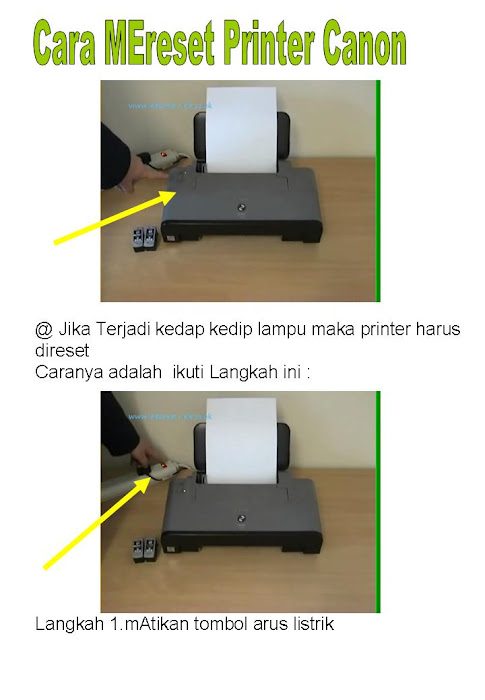 TIP N TRIK Canon Blinking