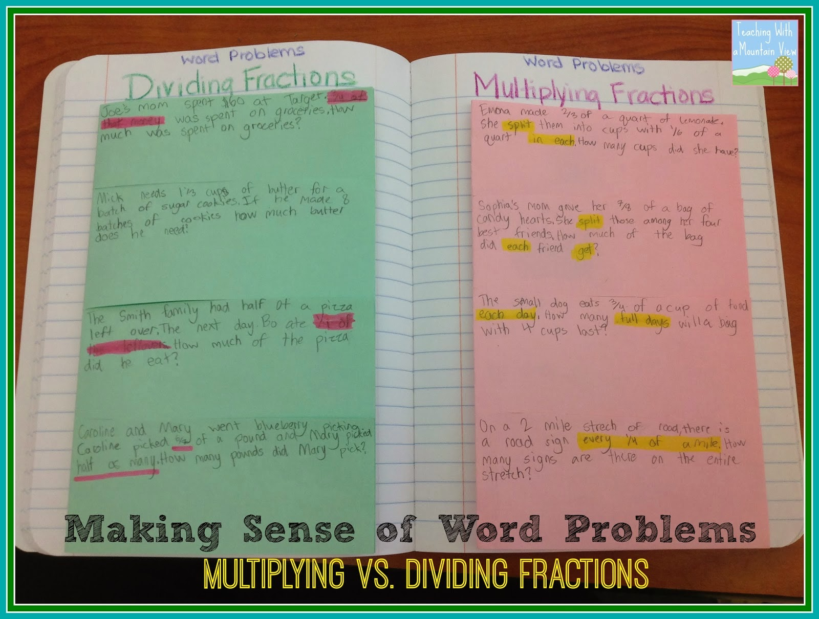 Multiplying and Dividing Fractions Word Problems Blog Post