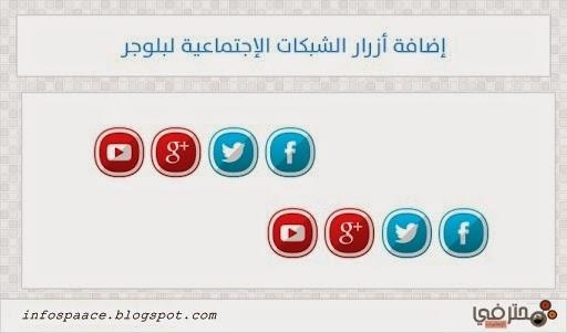 إضافة أزرار الشبكات الإجتماعية للمدونة