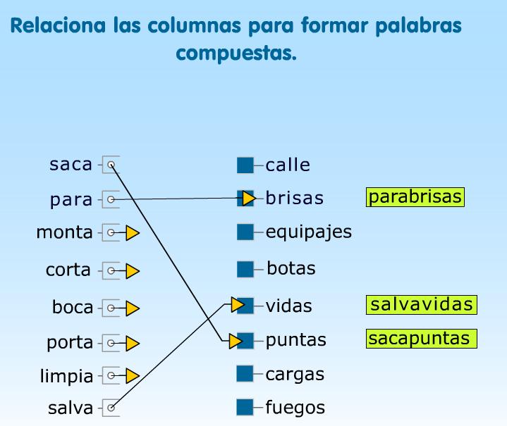 http://www.primerodecarlos.com/SEGUNDO_PRIMARIA/abril/tema2-3/actividades/lengua/compuestas1.swf