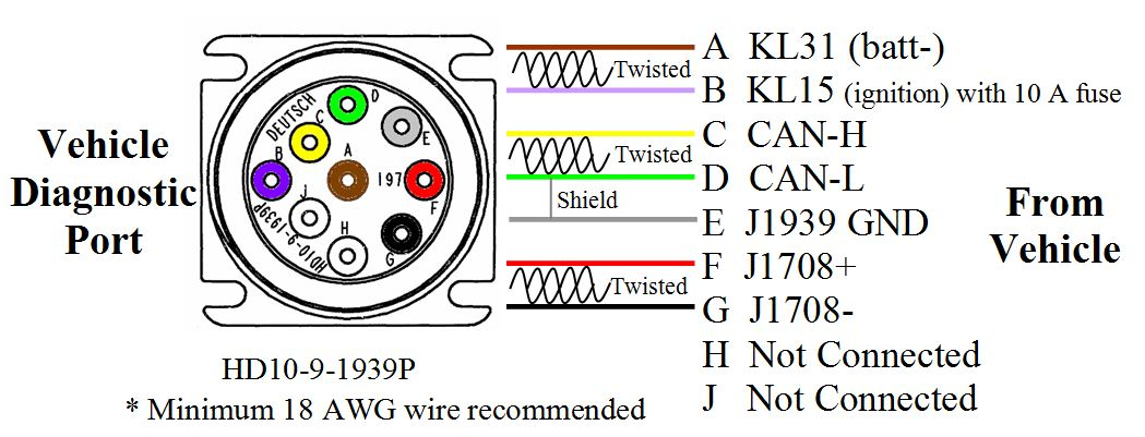 fisher isolation module wiring diagram fisher automotive wiring vehicle sae 9 pin diagnostic wiring description vehicle sae 9 pin diagnostic wiring fisher isolation module wiring diagram