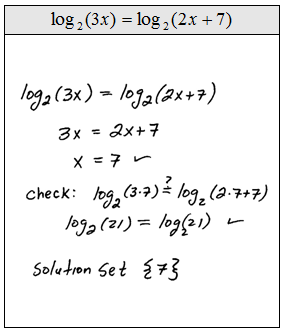 Worksheets Solving Logarithmic Equations Worksheet openalgebra com solving logarithmic equations of course like these are very special most the problems that we will encounter not have a logarithm on both sides steps for solv