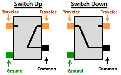S Way Switch Wiring - Search For Wiring Diagrams •