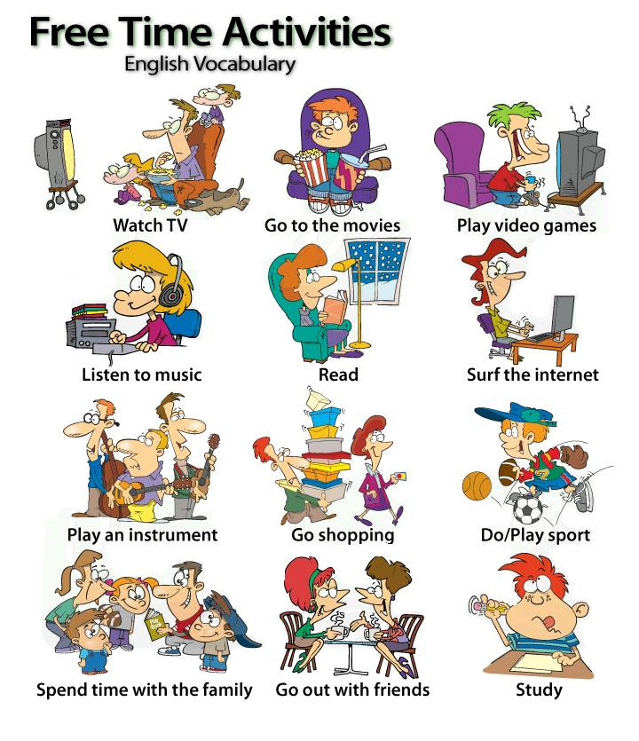 Free Time Activities  English For Sharing