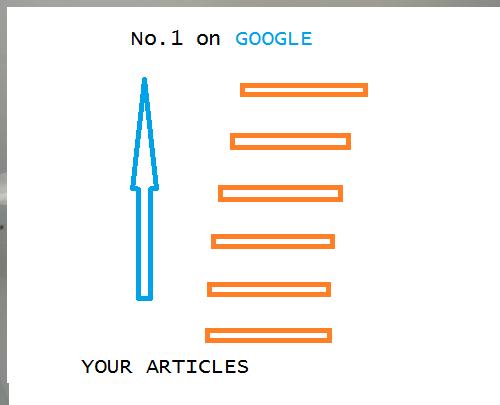 Rank-Content-Google